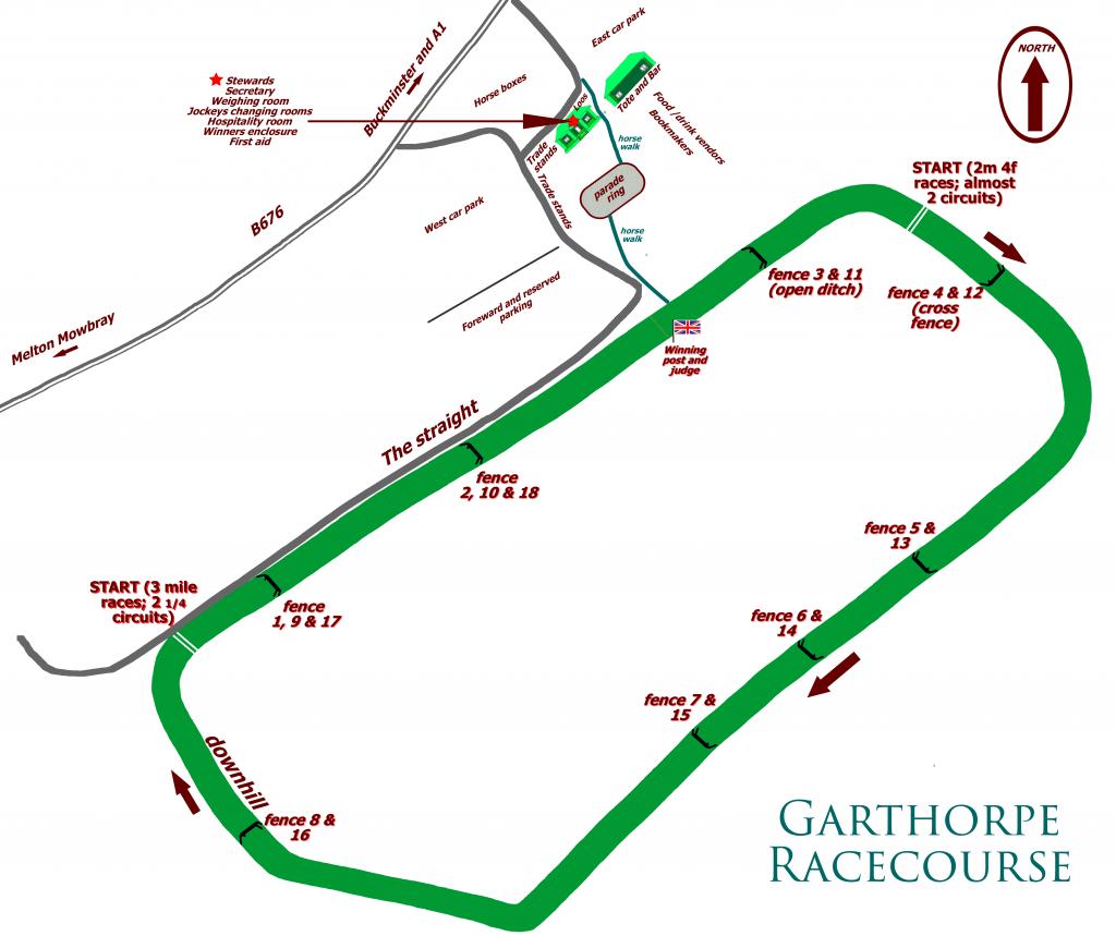 Garthorpe Racecourse map